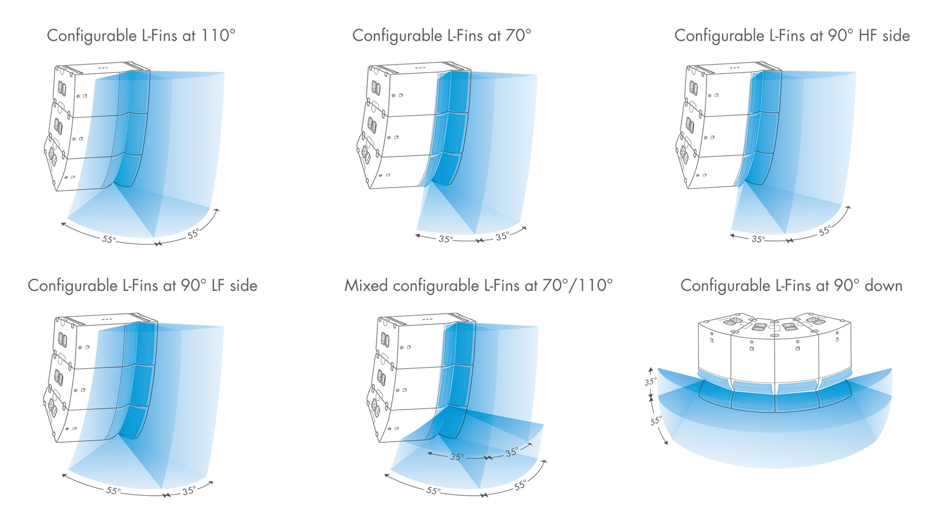 L Acoustics ARCS A15 coverage